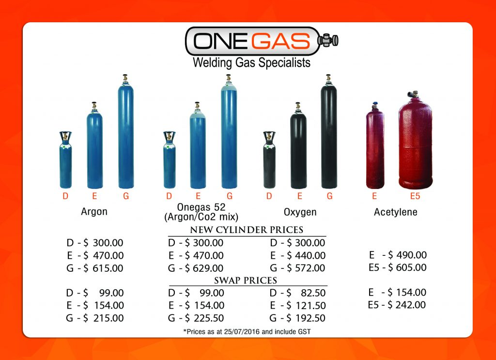 ONE GAS | Chatfields Nursery